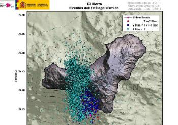Seismo Hierro