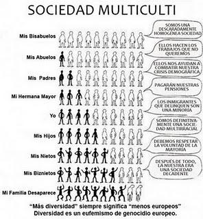 sociedad-multicultural
