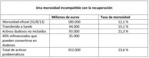 Cálculo de Bank of America Merrill Lynch