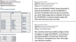 Extractos de los correos de los contables del sindicato que revelan la fabricación de facturas