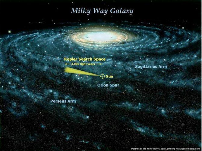 Foto facilitada por la NASA que muestra el lugar de observación del telescopio Kepler en el espacio.